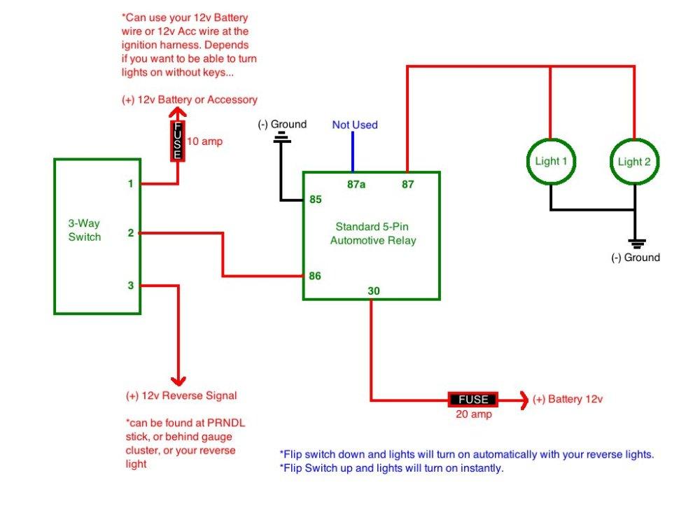medium resolution of wiring up led reverse lights wiring diagram load 12v led reverse lights wiring