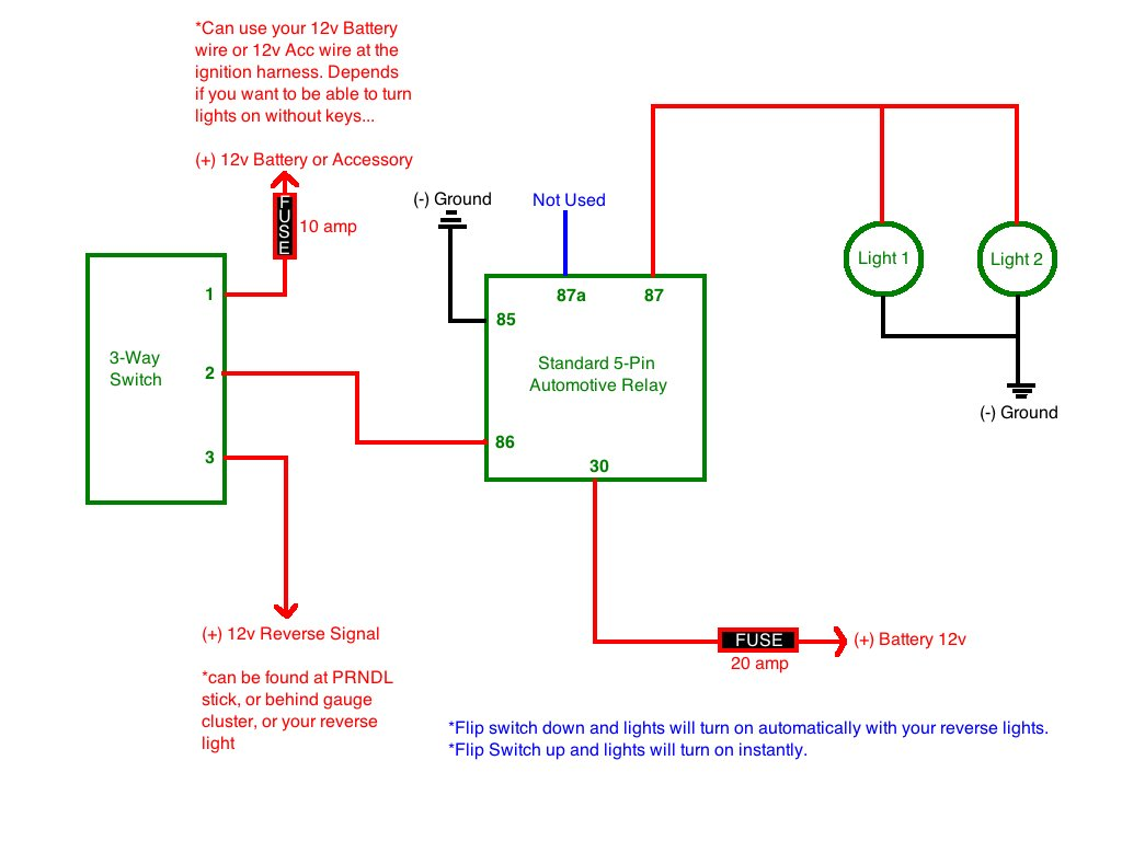 hight resolution of wiring up led reverse lights wiring diagram load 12v led reverse lights wiring