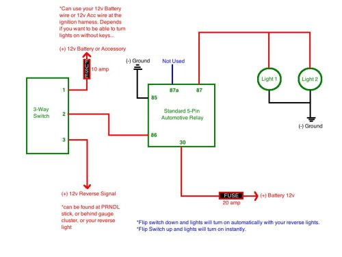 small resolution of wiring up led reverse lights wiring diagram load 12v led reverse lights wiring