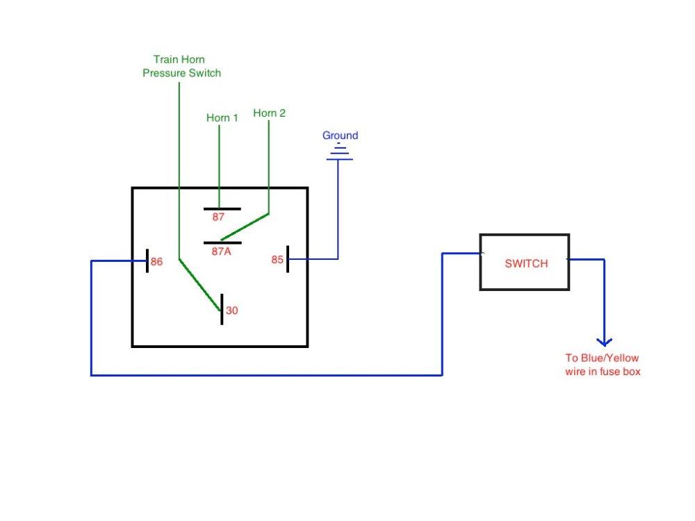 medium resolution of trainhornrelay 4a82976c20316024769ff2e103730daa47988fdc jpg