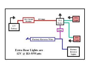 Rigid Duallys Wiring | Taa World