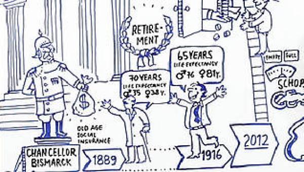 Bismark-pension