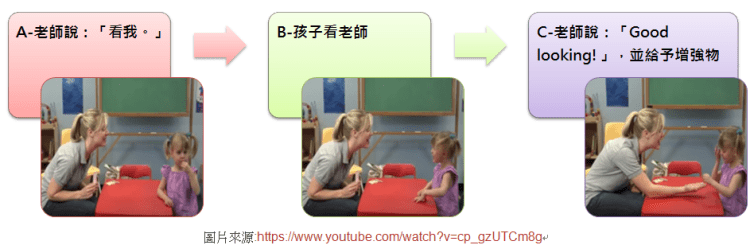 ABC-表.png