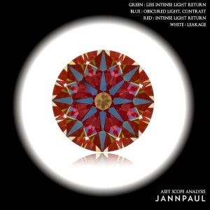 aset-scope-jannpaul