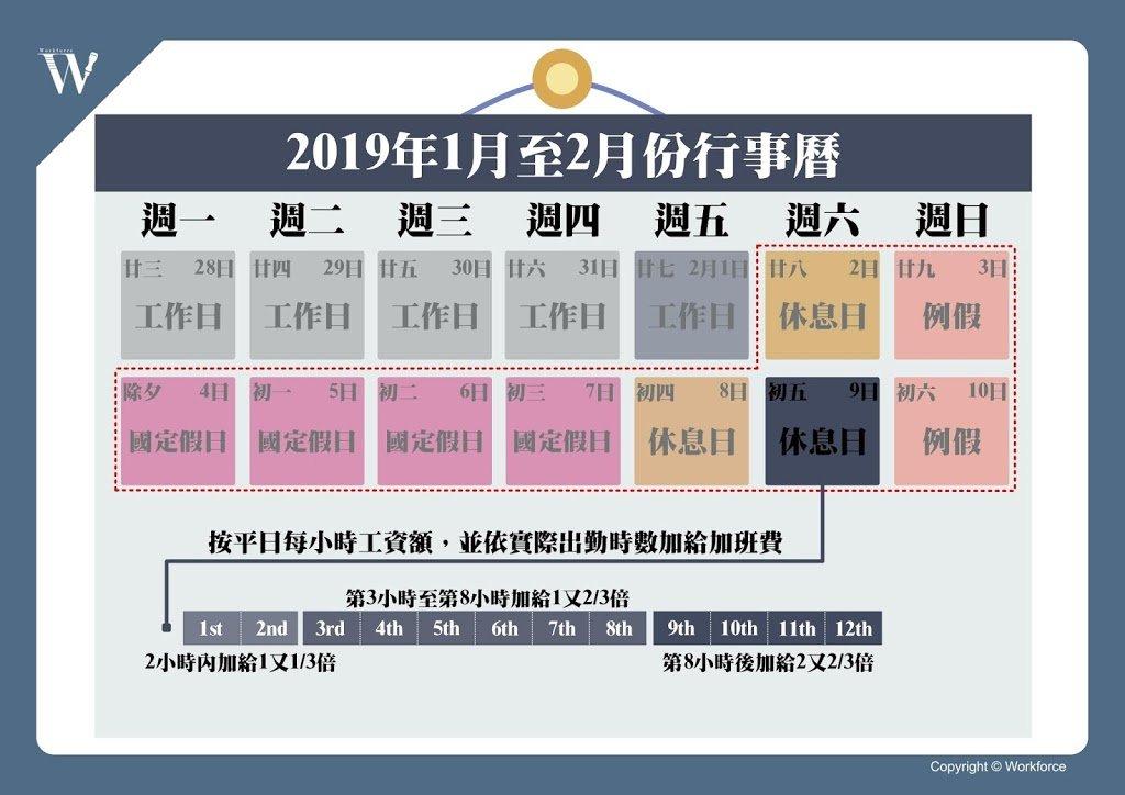 2019年春節連假(休息日加班)