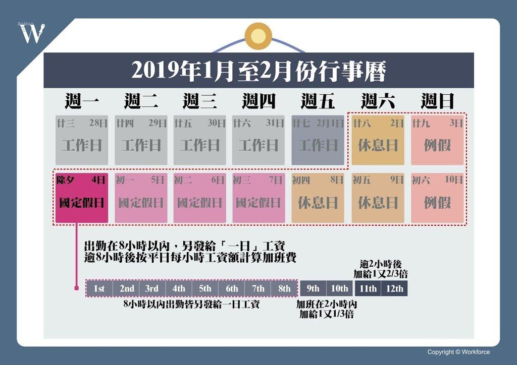 2019年春節連假(國定假日加班)