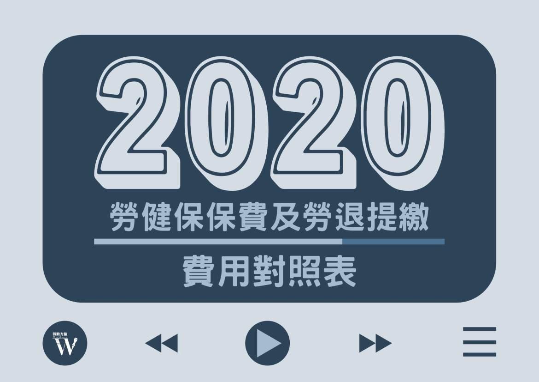 2020年(109年)勞健保保費及勞退提繳費用對照表(三合一)