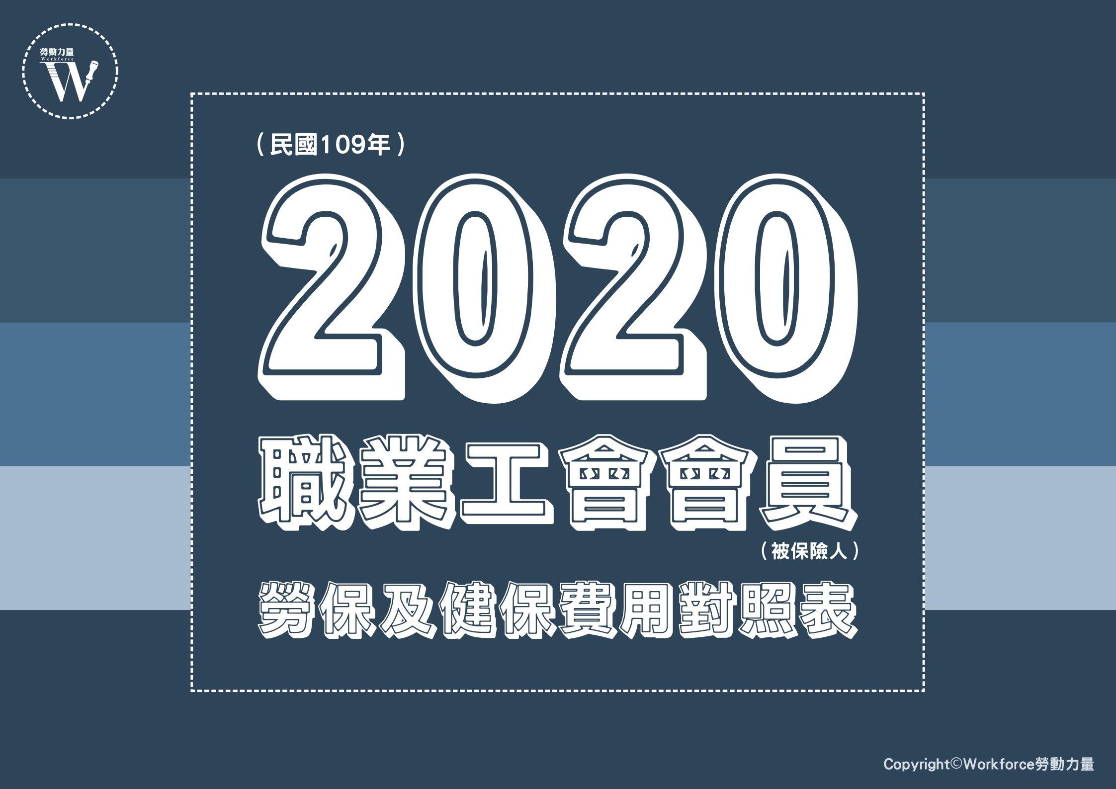 2020年勞工保險投保薪資分級表及勞退月提繳工資分級表 - Workforce 勞動力量