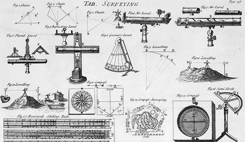 The Precision Art of Land Surveying