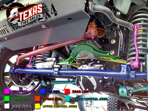 jeep tj front suspension diagram 1998 honda accord lx stereo wiring diagnosing and fixing death wobble at txtire.com