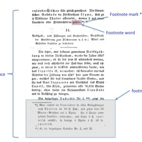 Footnote Detection