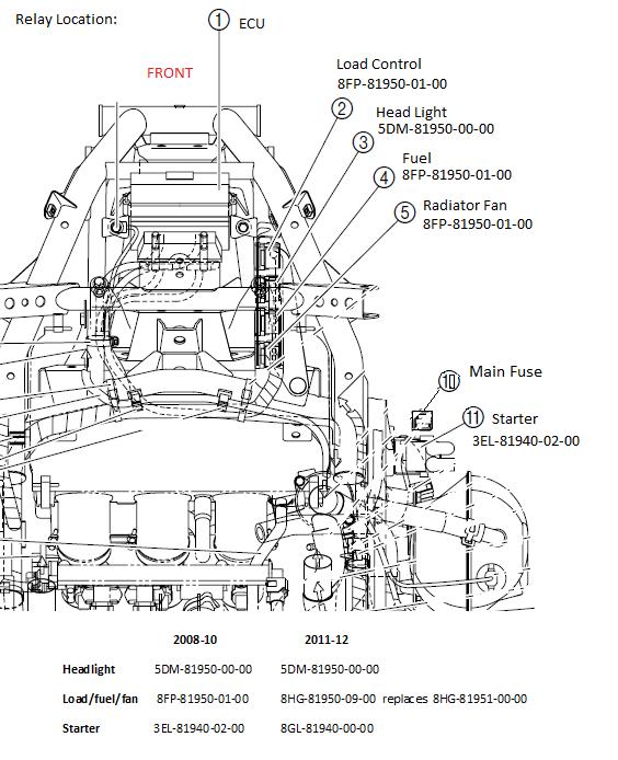 Vector Schema moteur