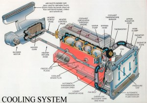 Uncategorized | ENGINES AND SYSTEMS