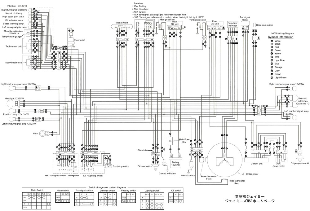 medium resolution of nsr250 wiring diagrams