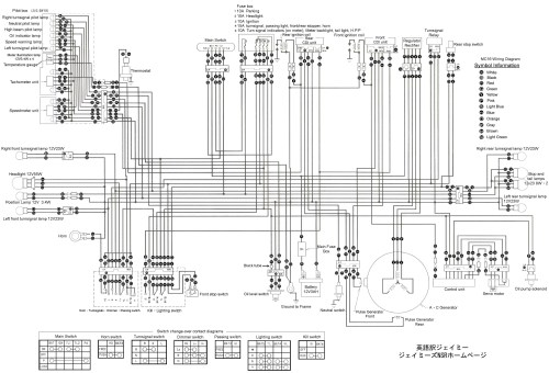 small resolution of cbr600rr wiring diagram schematic wiring diagrams yamaha wire diagram cbr 600 wire diagram