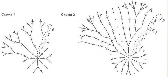 Вязаные цветы колокольчики. Схема