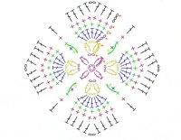 Мотив Африканский цветок. Схемы
