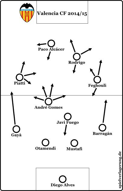 Andre Gomes - Tan binh cua Barcelona2