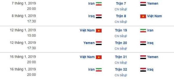 Việt Nam nằm ở bảng đấu khó khăn tại Asian Cup 2019 hình ảnh 2