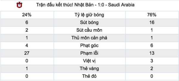 Nhan dinh phong do Viet Nam vs Nhat Ban hinh anh 2