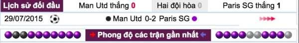 Ty le ca cuoc Man Utd vs Paris SG hinh anh 6