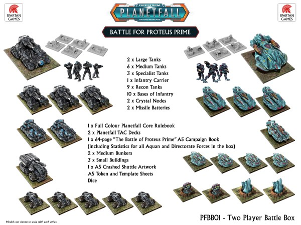 Planetfall Starter Set Contents. Image copyright Spartan Games, used with permission.