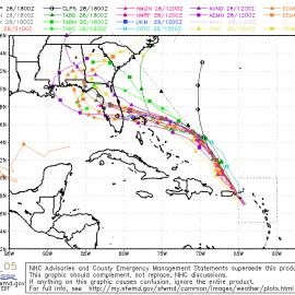 2, 5, 8, 11 – Life on the Gulf coast… #hurricanedorian