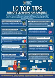 Remote Learning for Parents infoographic