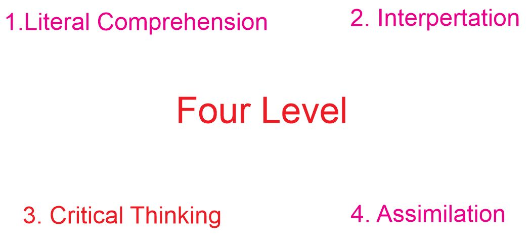 structure of four levels writing