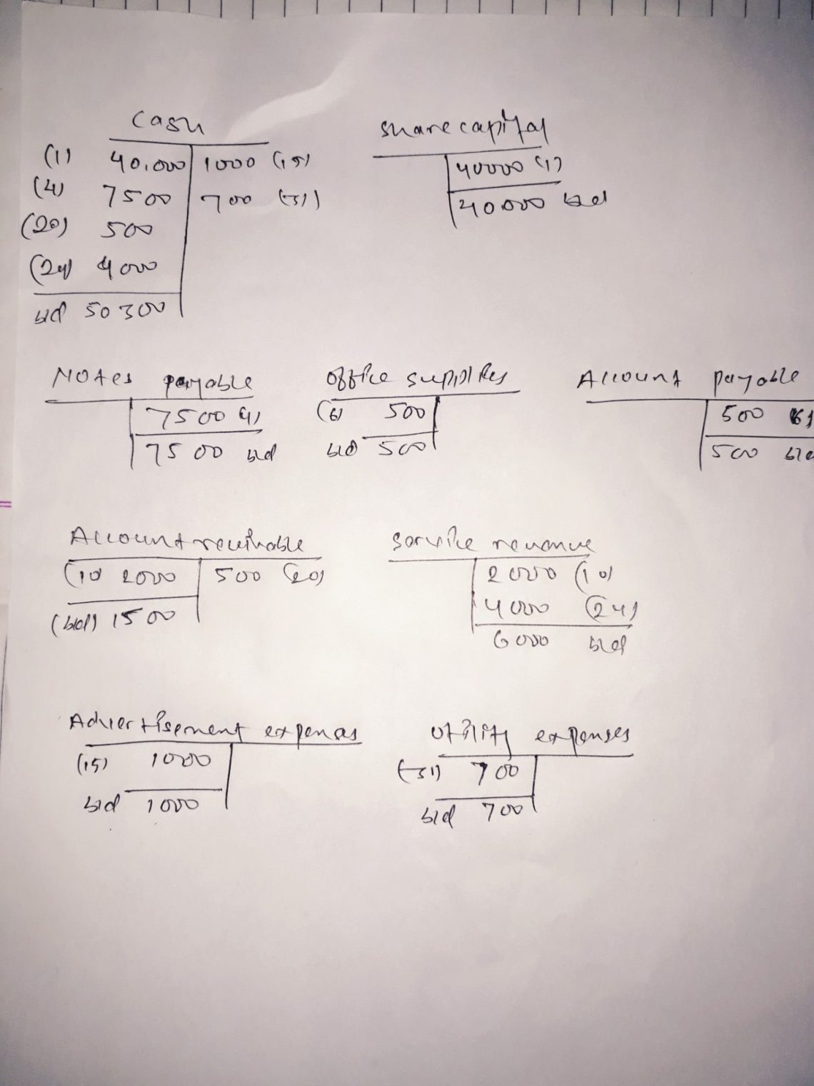 financial accounting solutions account receivable journal entry