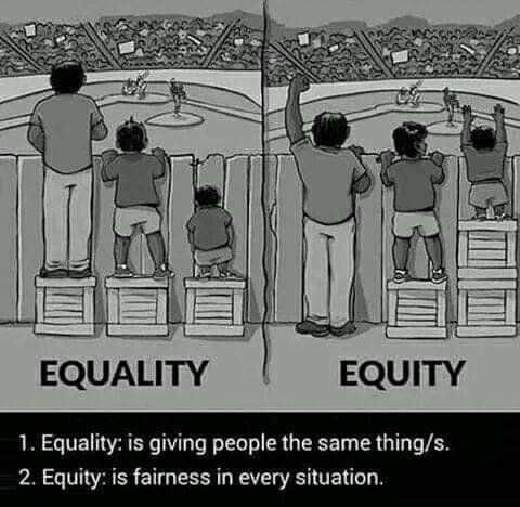 principle of equity and equality