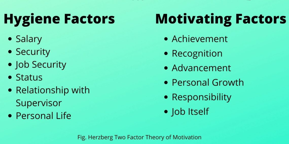 Two factor theory of motivation