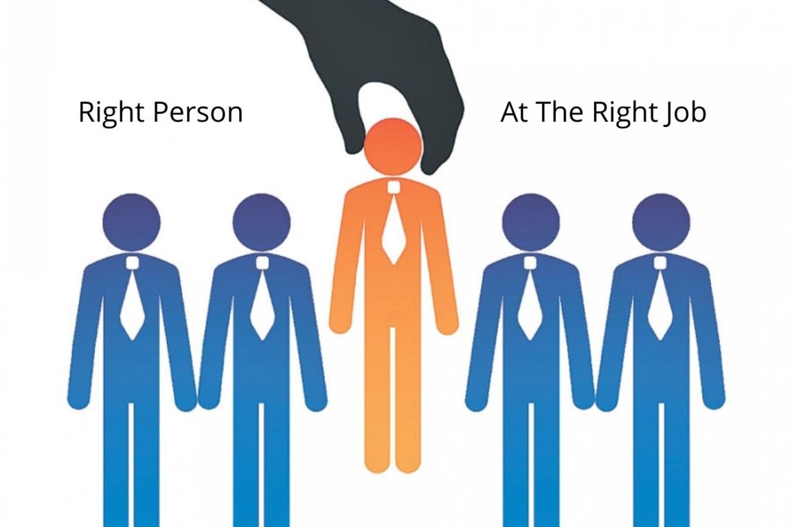 a staffing function right person at the right job