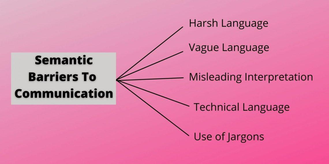 semantic barriers