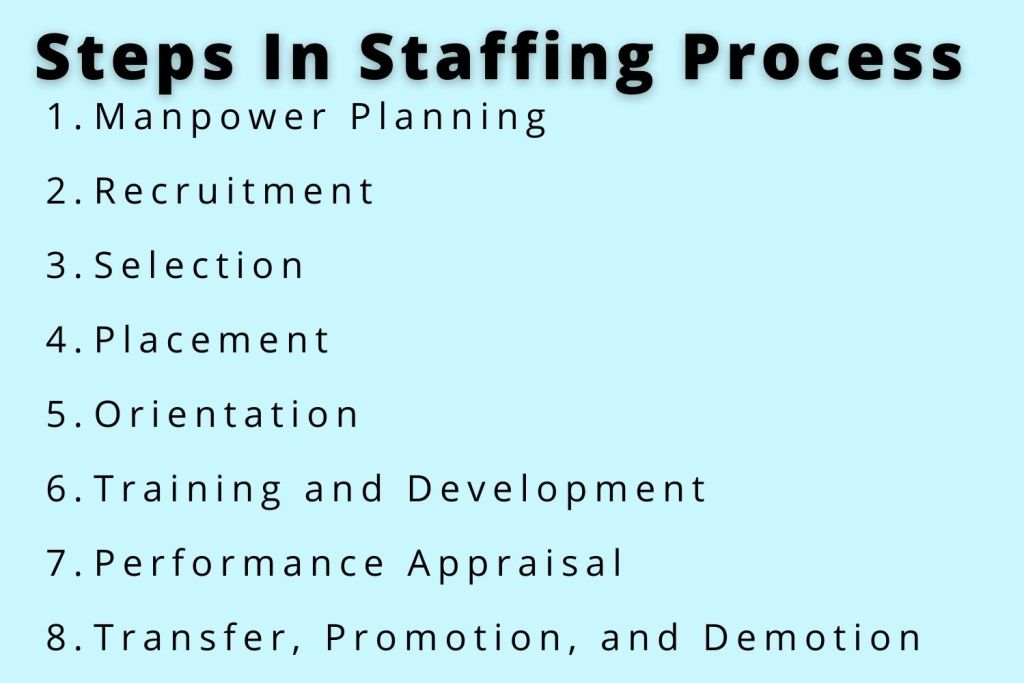 8 important steps in staffing process