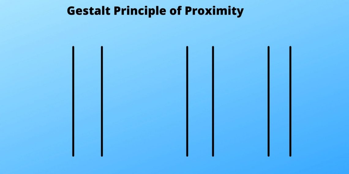 proximity principle of Gestalt Psychology