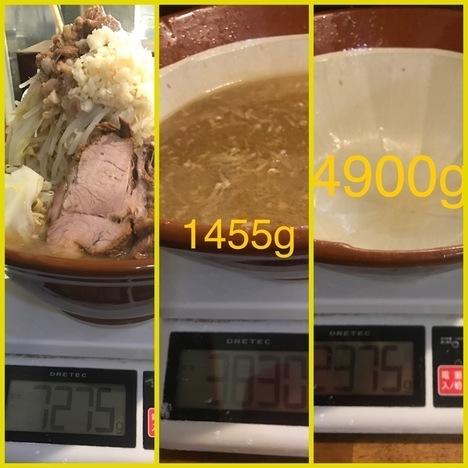 男気ラーメンアカギすり鉢麺マシ計量