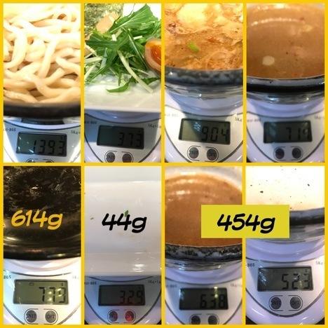 館林布袋食べログクーポン使用つけ麺特盛計量