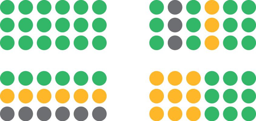 Gestalt principle of similarity