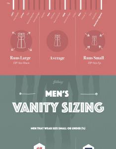 Which brands use vanity sizing this handy fitbay chart shows the worst offenders also rh bustle