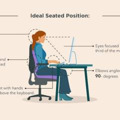 Desk Chair Good Posture Folding Metal Bistro Table And Chairs How You Should Sit At Your According To Science