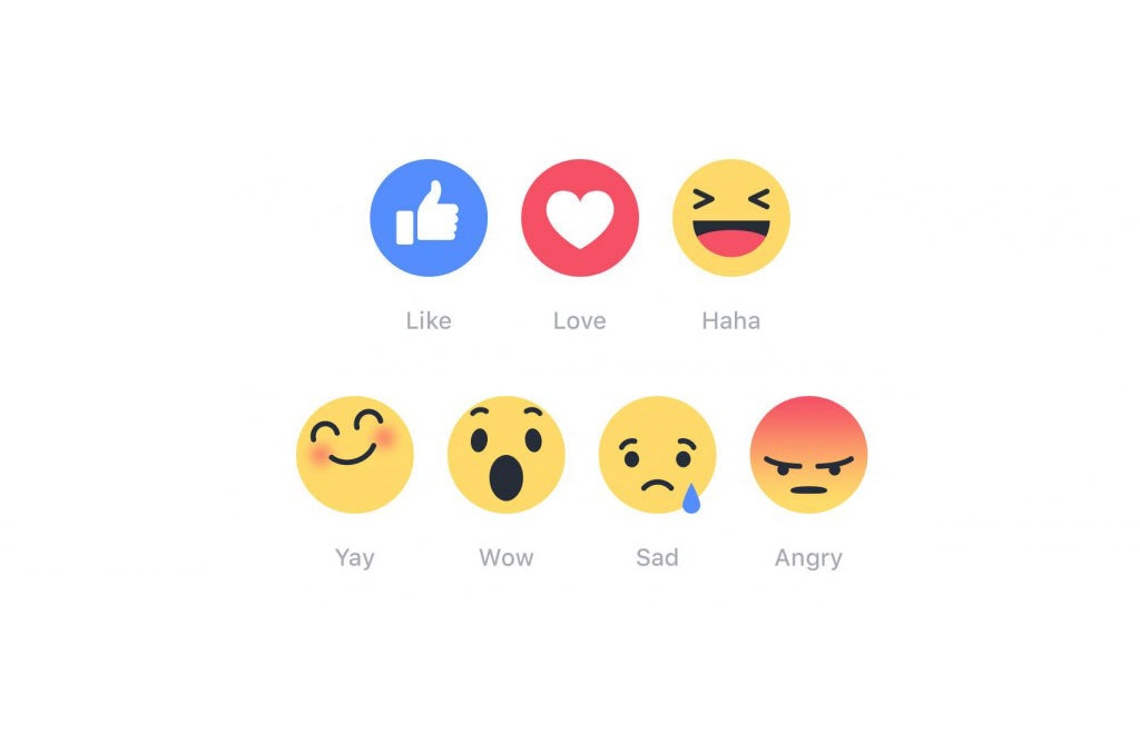 what does each emoji mean
