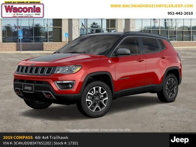 Jeep Dealers Mn