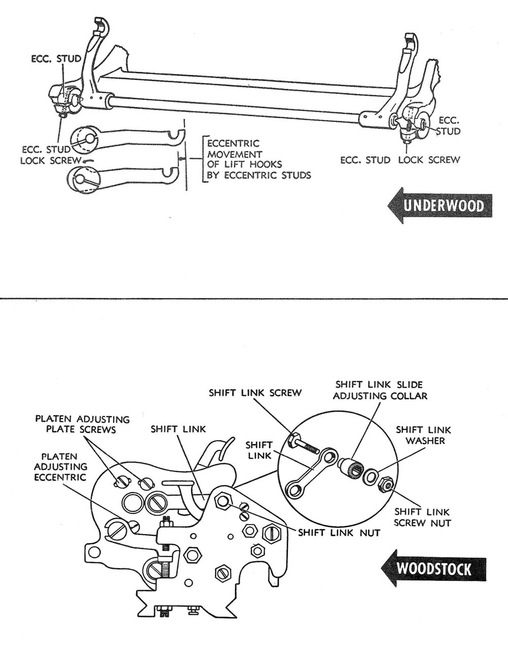 Ring and Cylinder AMES OAMI Mechanical Training Manual