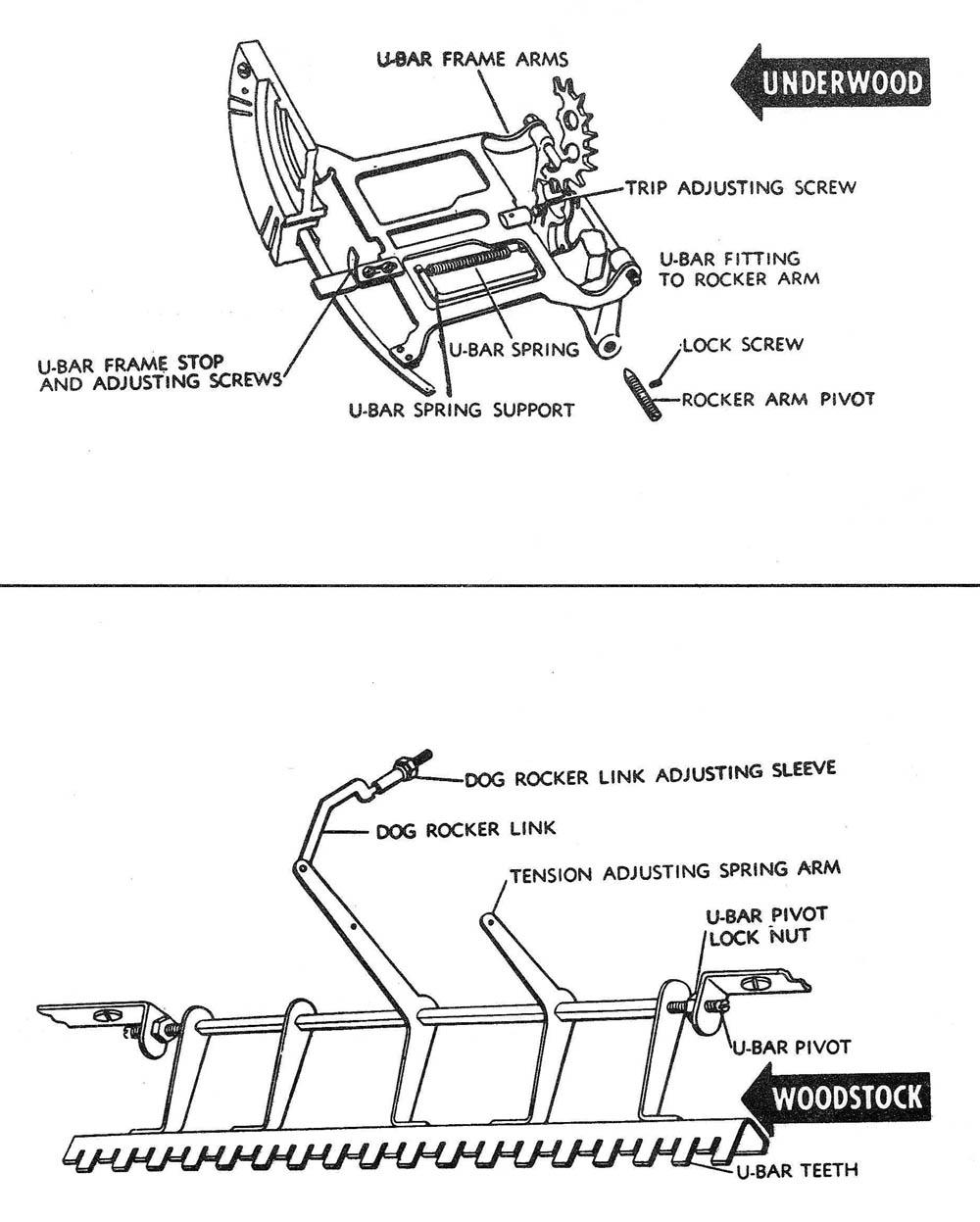 Universal Bar AMES OAMI Mechanical Training Manual