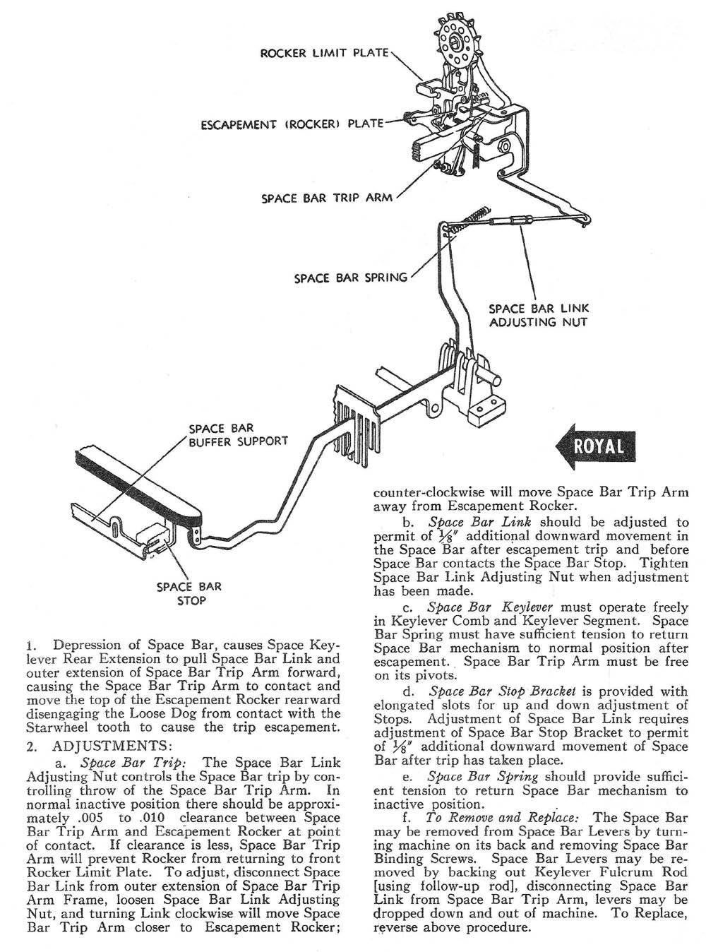 Space Bar AMES OAMI Mechanical Training Manual