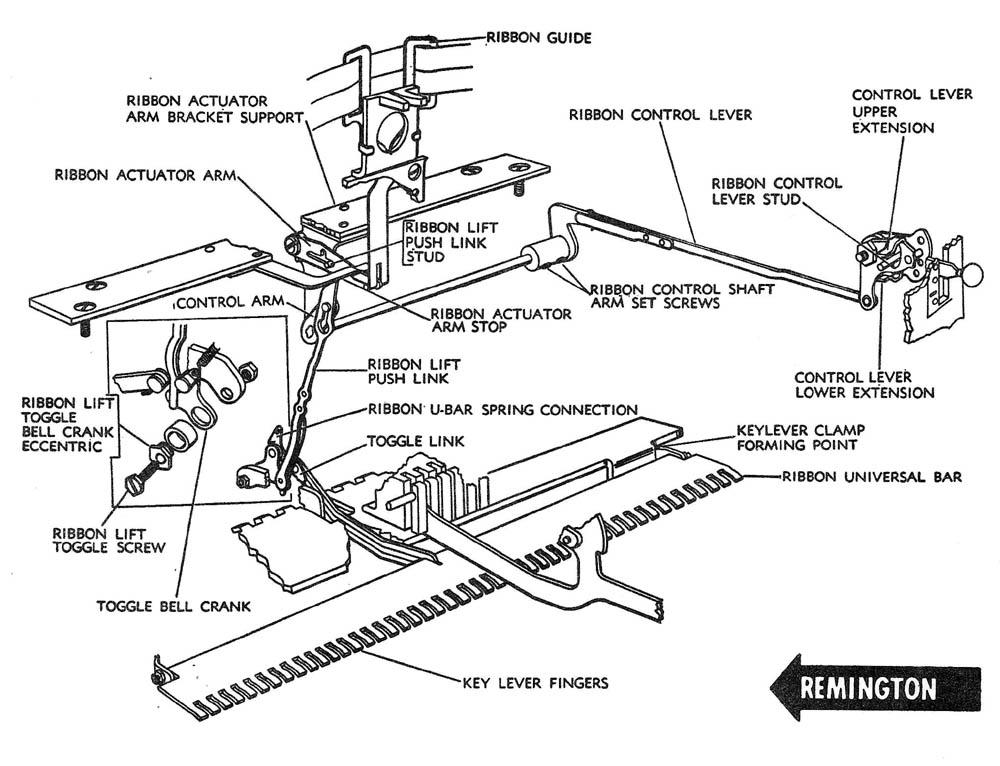 Ribbon Bichrome Cover AMES OAMI Mechanical Training Manual