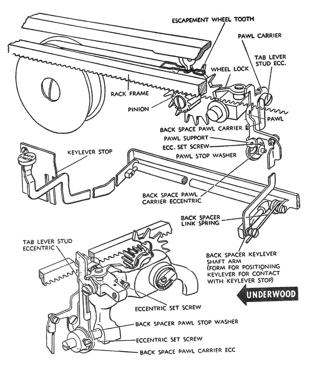 Backspacer AMES OAMI Mechanical Training Manual