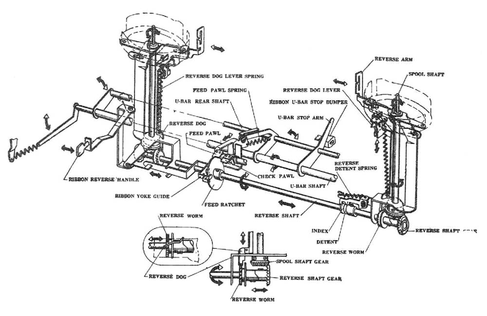 Volume Two: Royal Portable Typewriters AMES OAMI