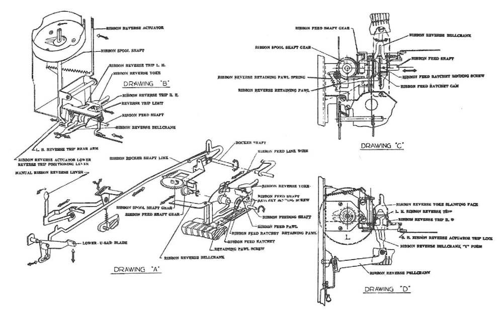 Volume Two: Corona Portable Typewriters AMES OAMI